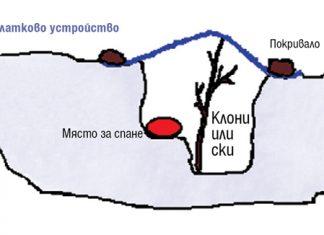 палатково устройство