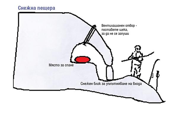 снежна пещера