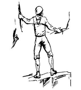 Фигура 1. Движение по козирк