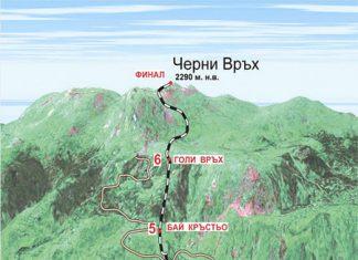 Скоростно изкачване на Черни Връх - 29 Август 2010