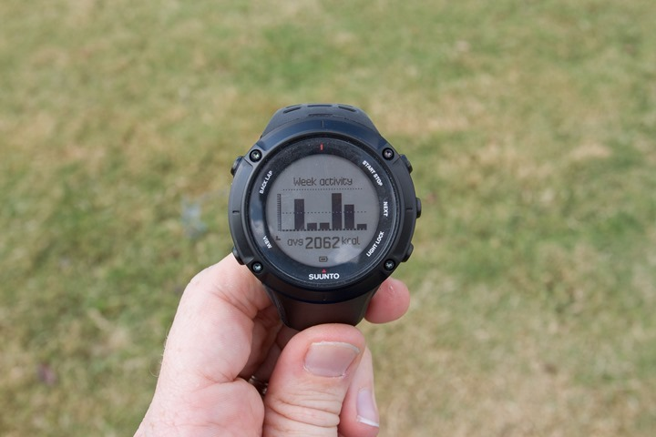 Suunto Ambit 3 activity