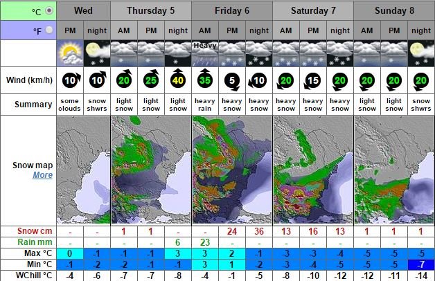 Прогнозата на Snow-forecast за Пампорово