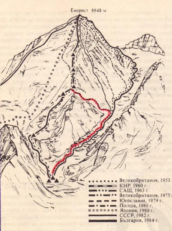 Българският траверс на Еверест