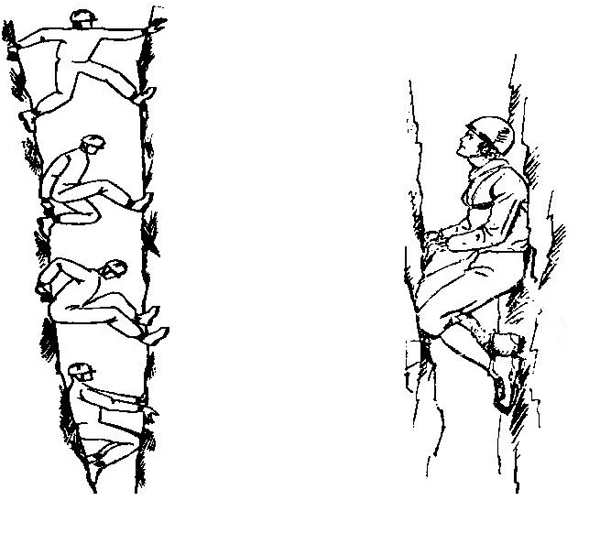 Фигура 3. Движение по вертикална камина
