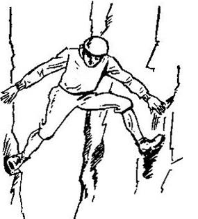 Фигура 5. Минаване на камина в изправено положение на тялото