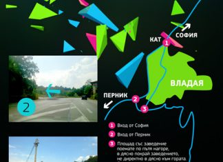 Earthdance Sofia 2010 map