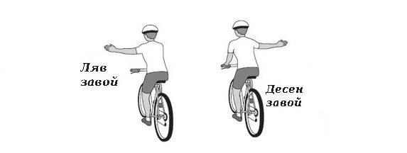 Безопасно движение с велосипед в града