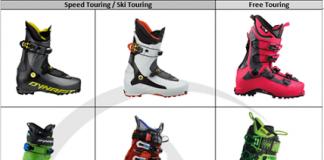 Как да изберем туринг обувки