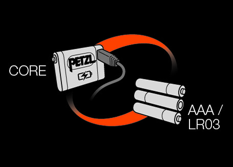 Petzl Battery System