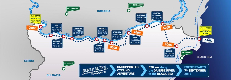 Дунав Ултра: Teamwork