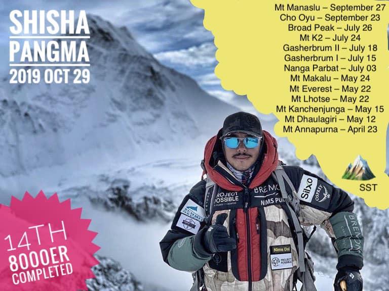 Copyrights: Seven Summit Treks